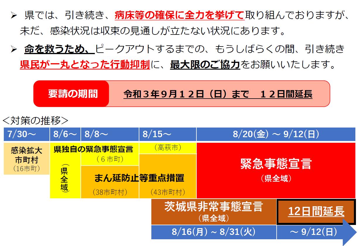 茨城県非常事態宣言の延長について